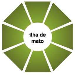 Ilha de Mato - Logo